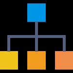Características de um negócio escalável: ser replicável - Grupo Clauwan